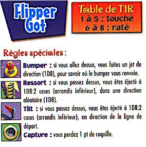 carte d'aide du circuit Flipper Got