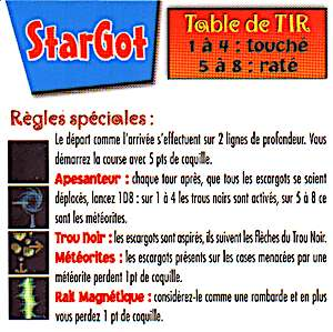 carte d'aide du circuit Star Got