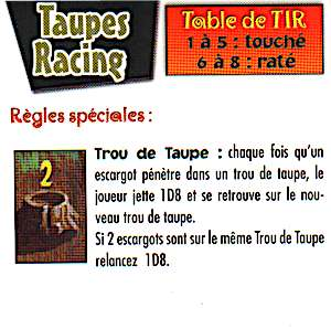 carte d'aide du circuit Taupes Racing